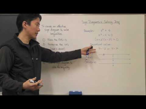 Sign Diagrams And Solving Inequalities Parti Youtube