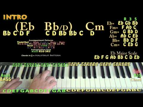 Comfortable (K Camp) Piano Lesson Chord Chart - Eb Bb Cm