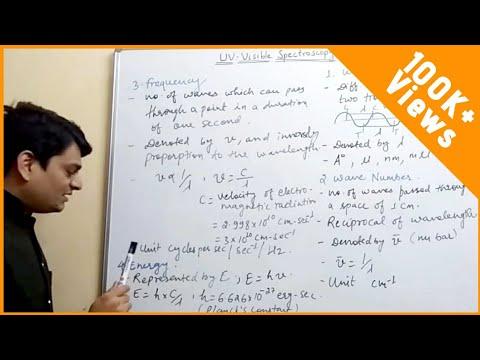 Part 1: UV Visible Spectroscopy (Basics Of Electromagnetic Radiations)