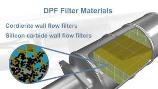 Diesel Particulate Filter Fundamentals
