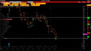 Wall Street Online - Top Traders Sep18