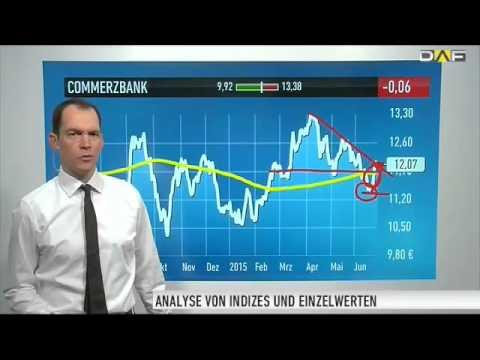 Finanz-Aktien im Check