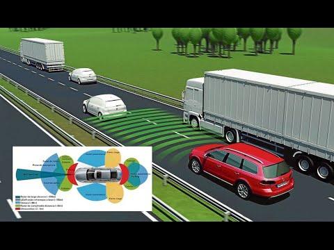 Los sistemas ADAS, ayuda a la conducción