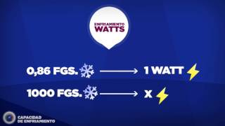 Frávega te enseña cómo calcular las frigorías de un aire acondicionado