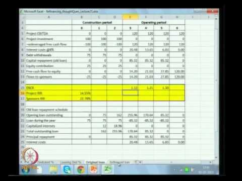 Mod-06 Lec-25 Project Finance Markets - Project Bonds-I