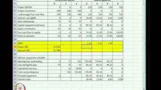Mod-06 Lec-25 Project Finance Markets - Project Bonds-I