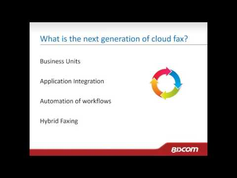 The Future of Fax Services -- The truth about cloud fax