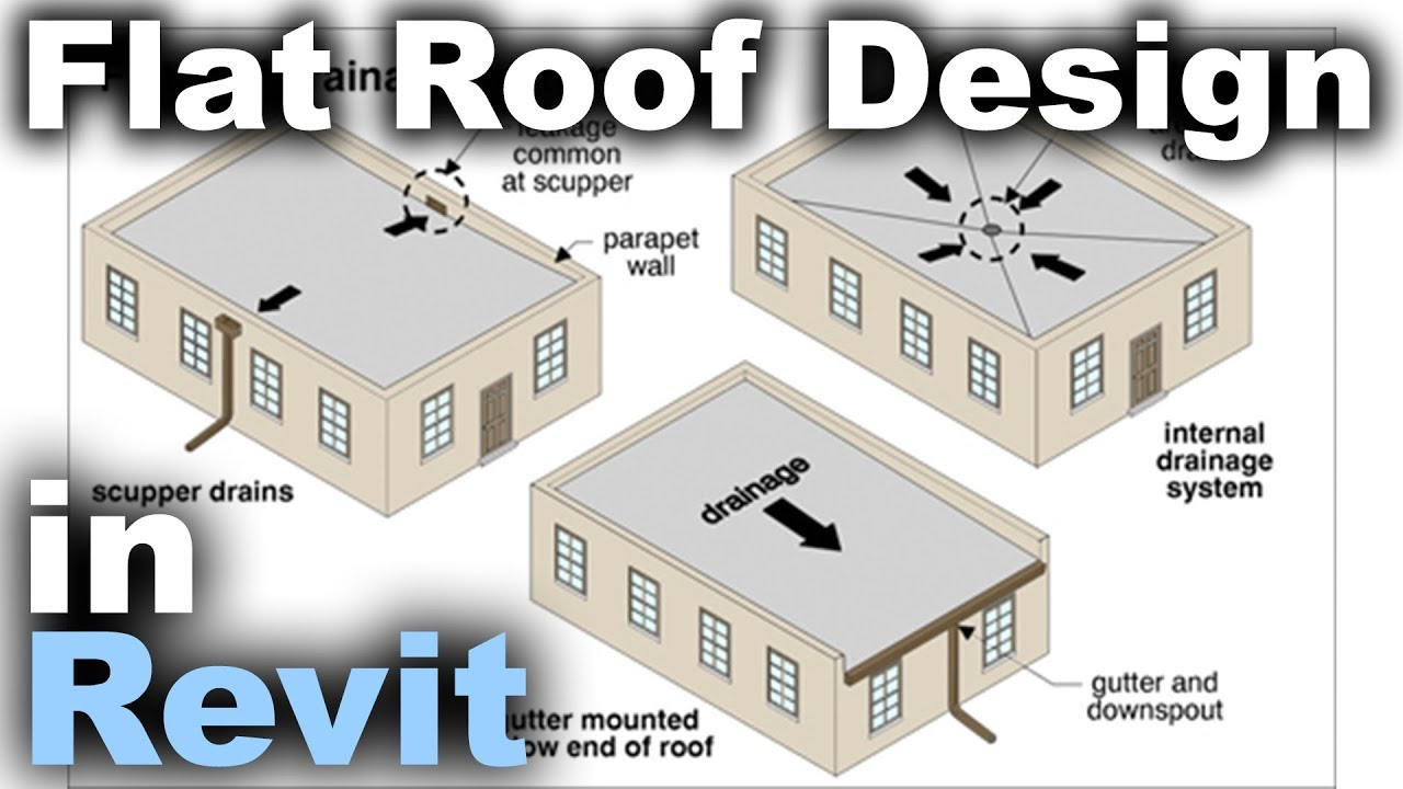 Flat Roofs In Revit Tutorial Youtube