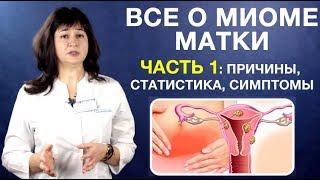 миома матки. часть 1. Причины миомы, статистика, симптомы миомы матки, факторы риска