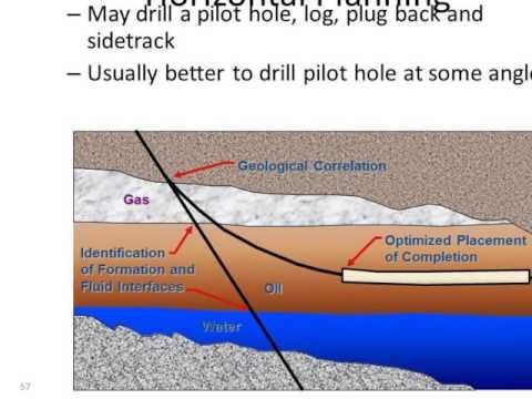 Petroleum Skills - Directional Well Planning