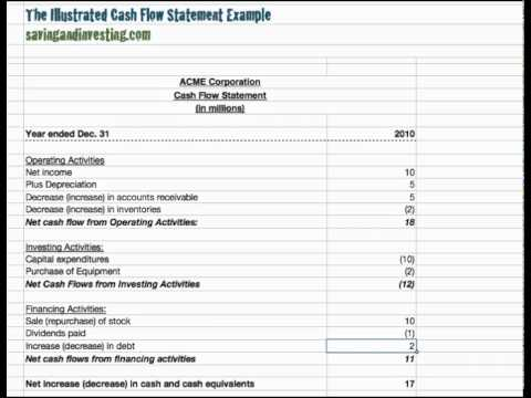 B The Illustrated Cash Flow Statement  Youtube