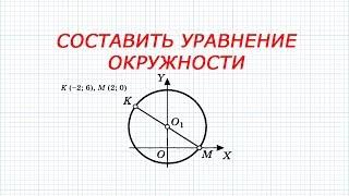Составить уравнение окружности. Геометрия. Задачи по рисункам.