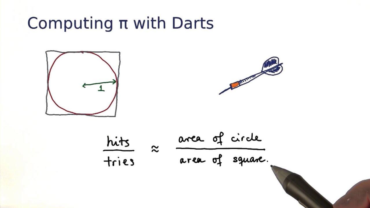 Computing Pi with Darts - Intro to Java Programming