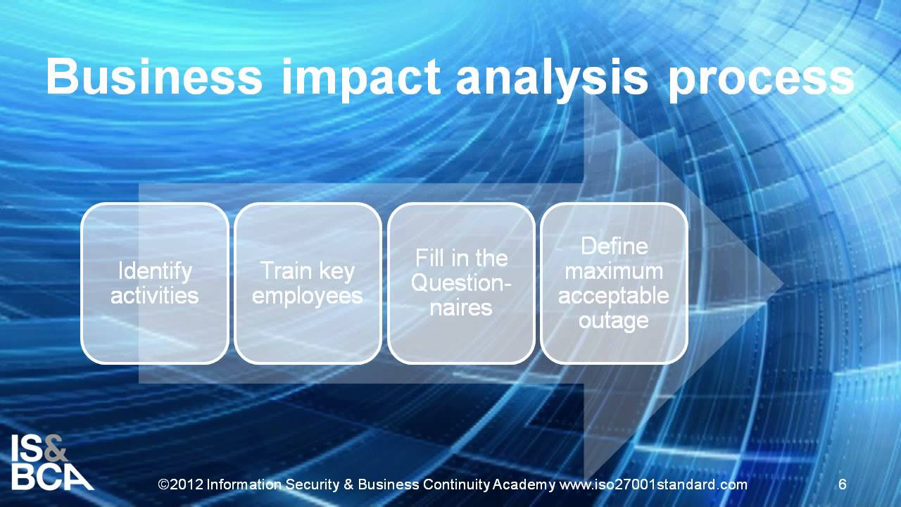 The Process | How To Implement Business Impact Analysis According To ISO  22301   YouTube