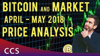 Bitcoin and Market April - May Price Analysis / BAT token to the moon / NASA uses Ethereum