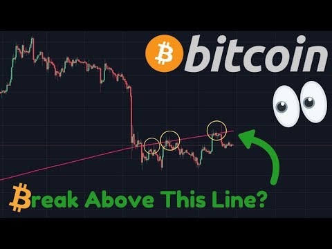 BITCOIN BREAKOUT Above This EXTREMELY IMPORTANT LINE?!!! | HODLers Are Accumulating!