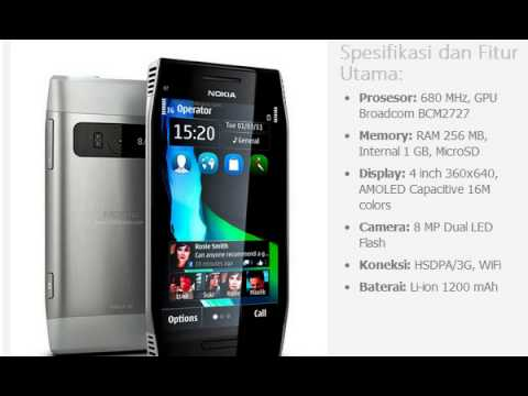 Harga Hp Huawei X5