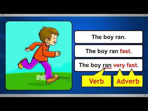 CBSE 3 English Grammar Adverbs of manner