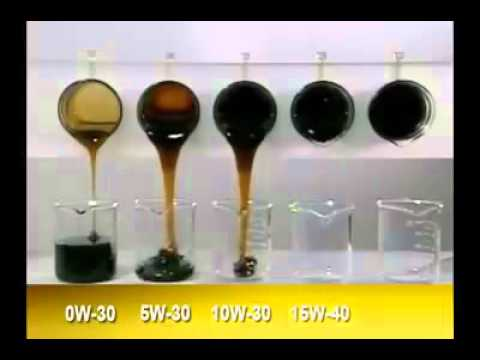 Compare engine oil youtube for What does sae mean on motor oil