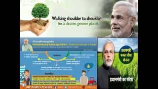 SmartCrop Agrotech Pvt Ltd - Official Presentation