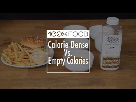 Nutrient Dense Vs Empty Calories