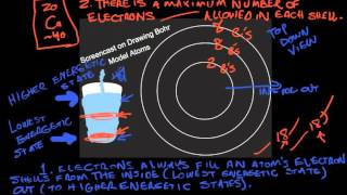 How to Draw Bohr Models of Atoms up to Atomic Number 20 (Calcium)