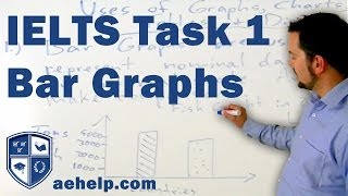 IELTS Writing Task 1 Bar Graph Application Part 2