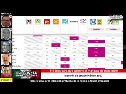 Morena gana la capital de Veracruz Xalapa, Poza Rica, Coatzacoalcos y 10 ayuntamientos más