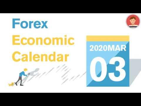 Forex events calendar 2020