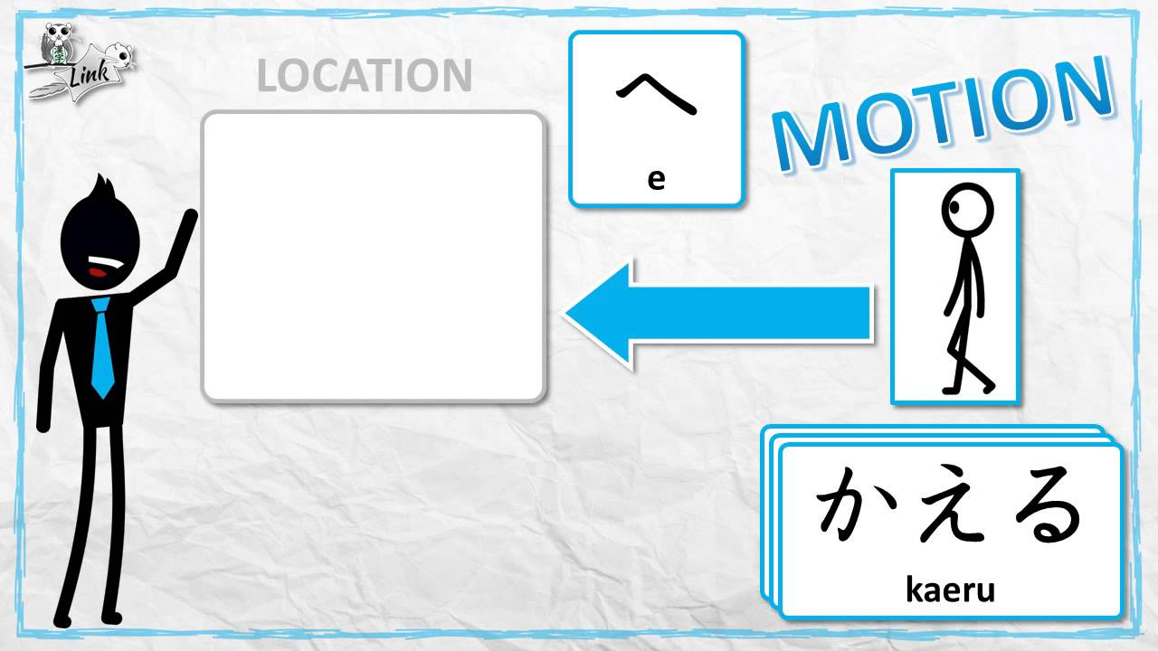 Learn Japanese Particles: Location + E/NI/DE (へ・に・で) - YouTube