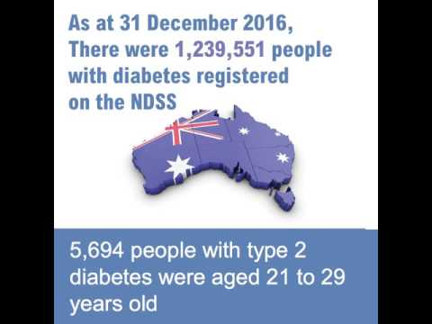 Did you know an estimated 2 million Australians are at high risk of developing type 2 diabetes?