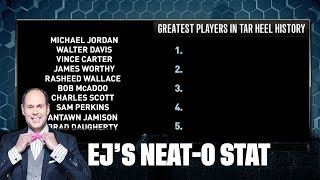 Greatest Tar Heels Of All Time? | EJ Neat-O Stat