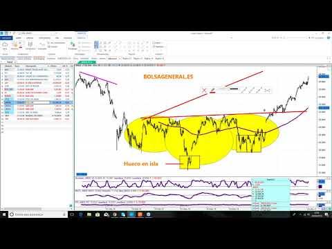 Estrategias para ganar en bolsa: índices,forex y acciones con XTB y David Galán