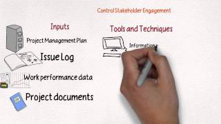 Drawn Out Project Management: Control Stakeholder Engagement Process
