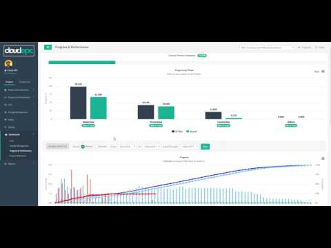 Preview of Progress & Performance EVM System