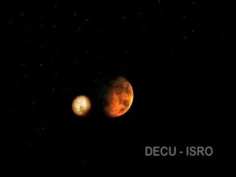 Chandrayaan : India's Moon Mission ---part 1