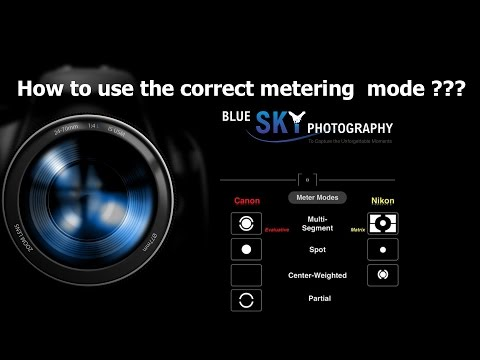 Learn how to use metering modes in Nikon D7200 or any other DSLR???