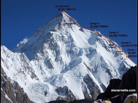 2014 Summit of