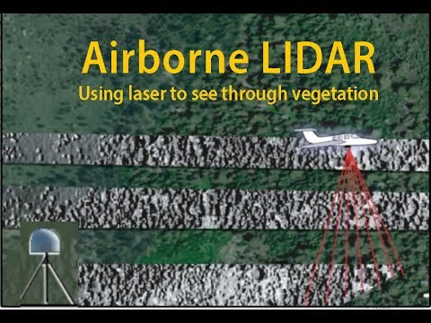 LIDAR: Airborn Light Detection and Ranging