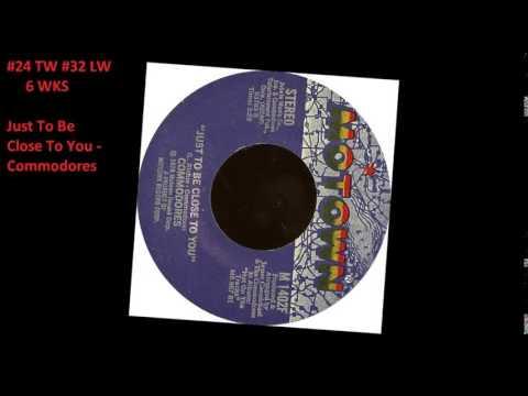 Top Cashbox Singles October 16, 1976 Top 40