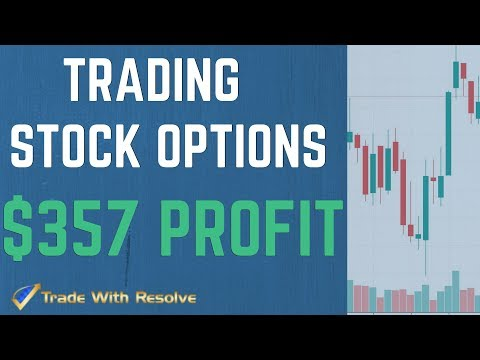 Trading Stock Options For Income I Live Options Day Trading