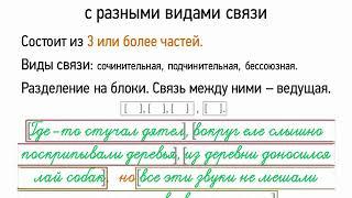 Сложное предложение с разными видами связи (9 класс, видеоурок-презентация)