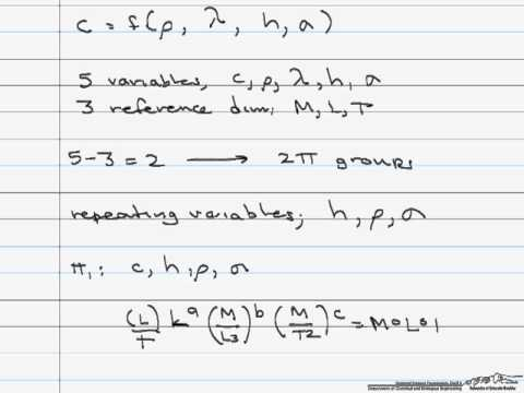 Determining Pi Terms (Buckingham Pi Theorem)