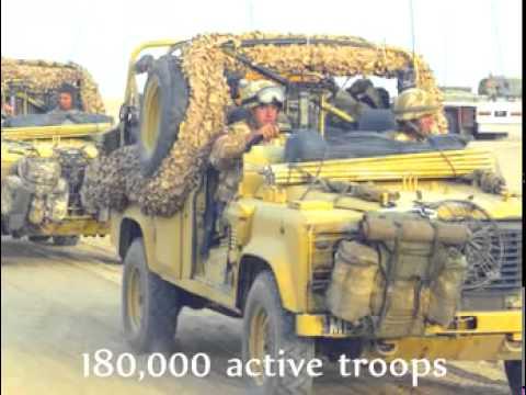 Global Firepower - 2014 World Military Strength Ran
