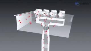 видео Вентиляционное оборудование