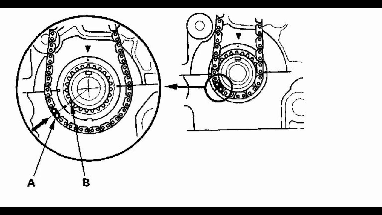 Honda Civic 1 8 Engine Timing Marks