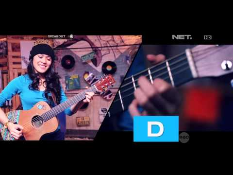 Breakout NET - Sheryl Sheinafia Tutorial - Thinking Out Loud