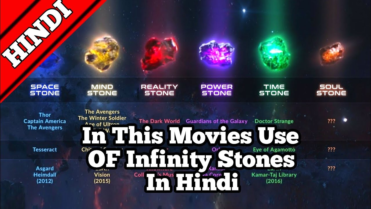 The meaning of the infinity stones in Avengers: Infinity War
