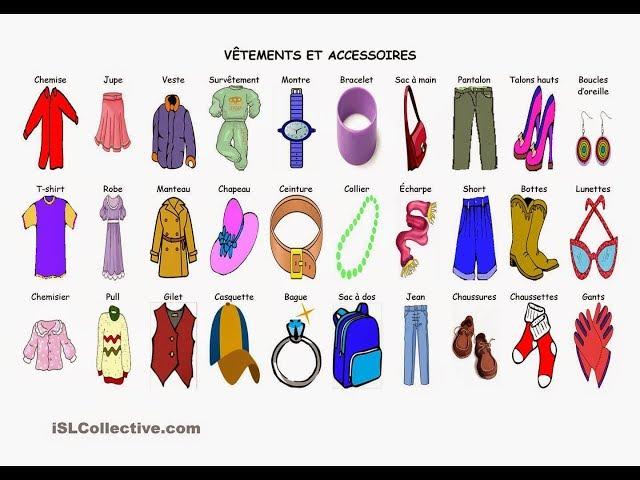 إلغاء بدا توضيح اسماء الملابس الصيفية باللغة العربية Cazeres Arthurimmo Com