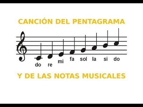 Canción del pentagrama y de las notas musicales